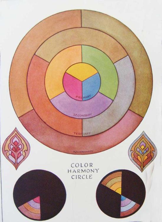color wheel 1920s